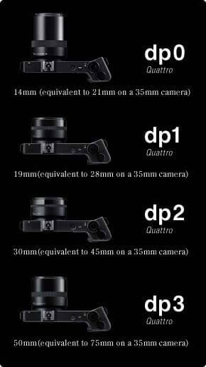 Sigma Dp