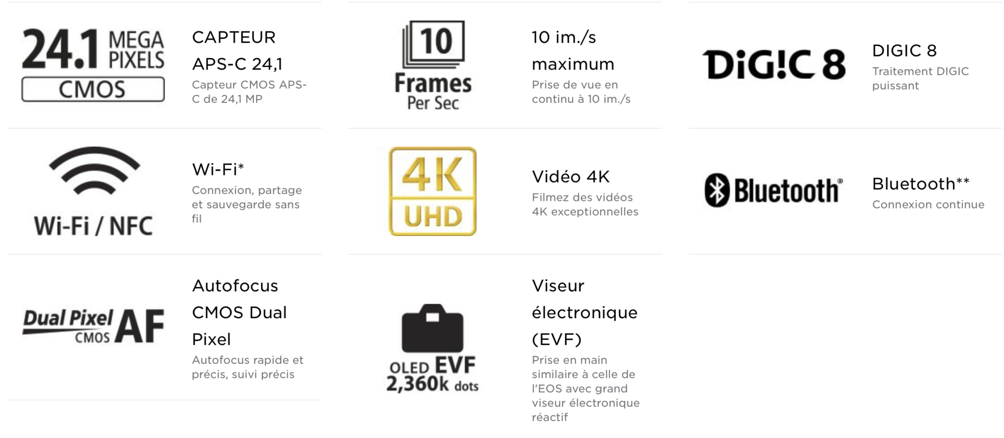 Canon M50 et ses caractéristiques!